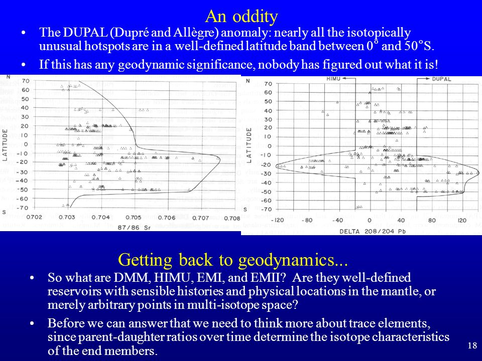18 An oddity So what are DMM, HIMU, EMI, and EMII? Are they well-defined reservoirs with sensible histories and physical locations in the mantle, or m