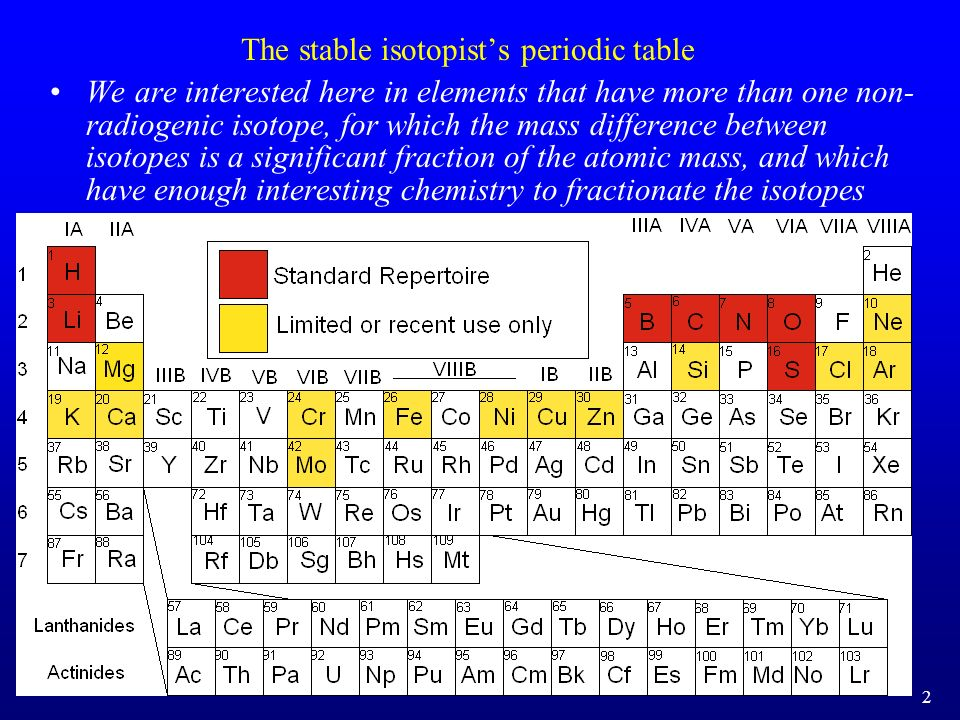 The stable isotopists periodic table We are interested here in elements that have more than one non- radiogenic isotope, for which the mass difference