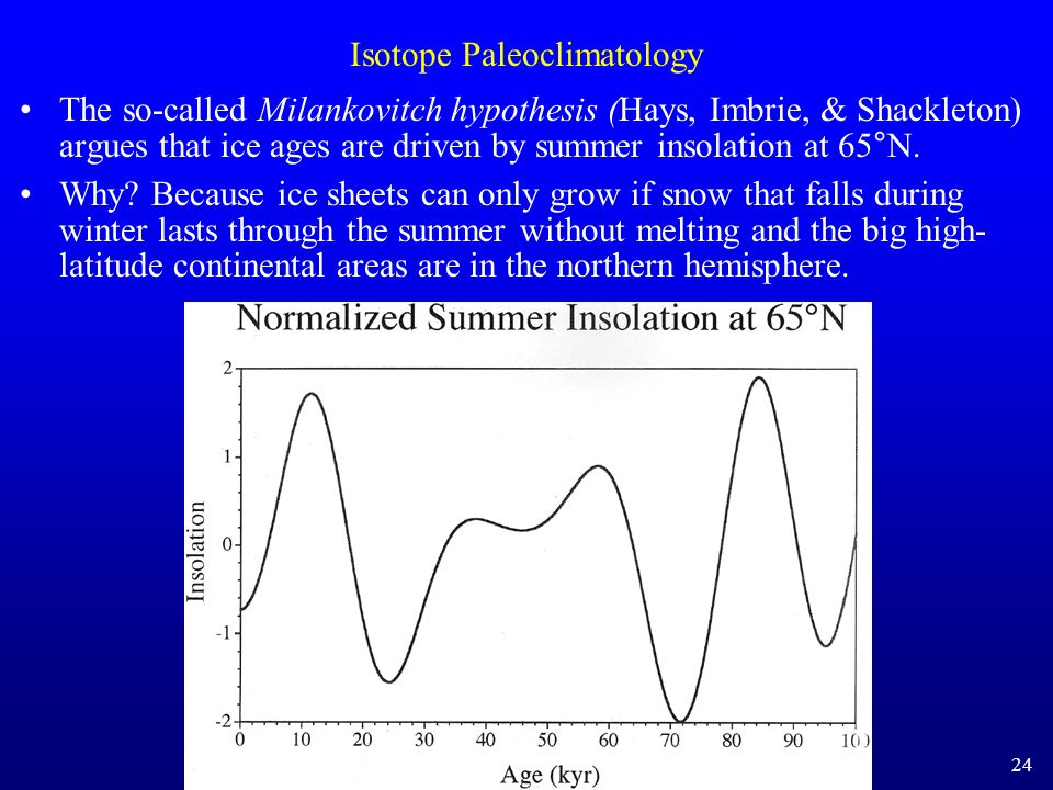 Isotope Paleoclimatology The so-called Milankovitch hypothesis (Hays, Imbrie, & Shackleton) argues that ice ages are driven by summer insolation at 65