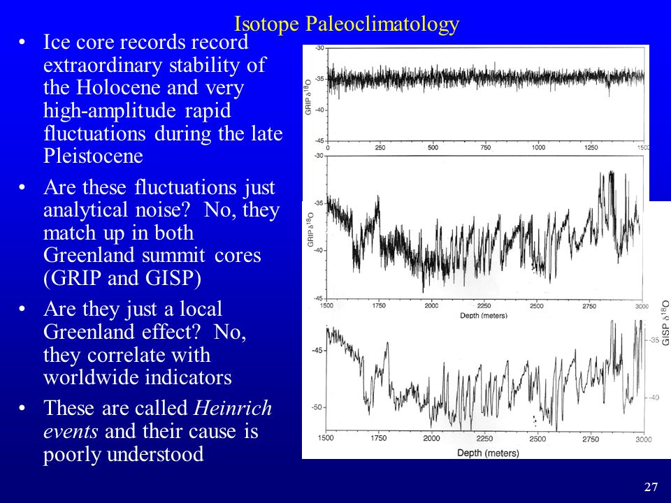 Isotope Paleoclimatology Ice core records record extraordinary stability of the Holocene and very high-amplitude rapid fluctuations during the late Pl