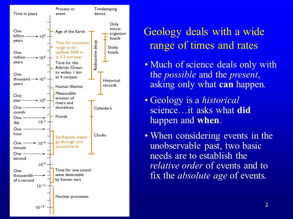 2 Geology deals with a wide range of times and rates Much of science deals only with the possible and the present, asking only what can happen. Geolog