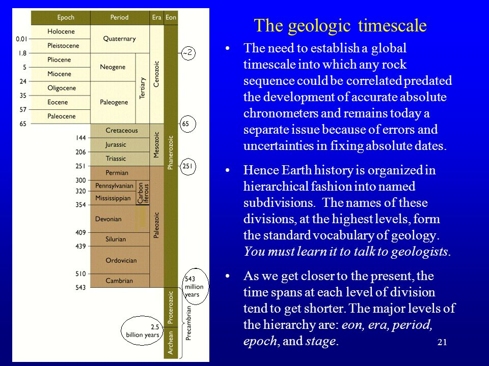 21 The geologic timescale The need to establish a global timescale into which any rock sequence could be correlated predated the development of accura