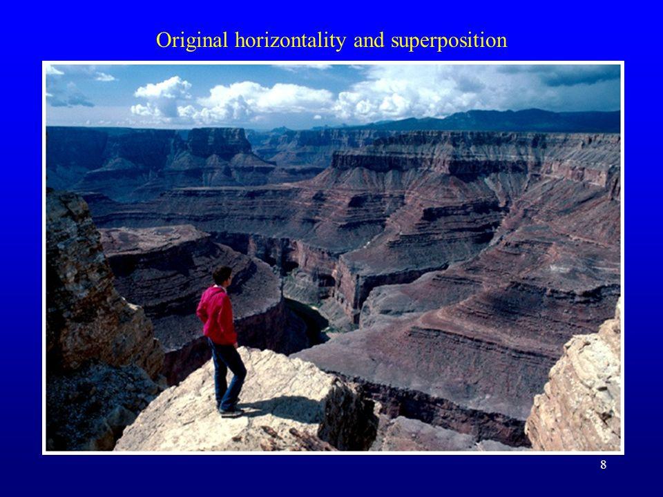 8 Original horizontality and superposition