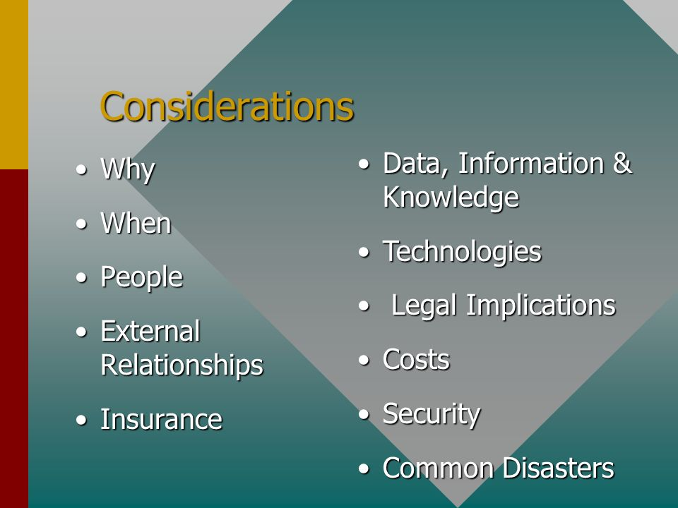 Considerations Considerations WhyWhy WhenWhen PeoplePeople External RelationshipsExternal Relationships InsuranceInsurance Data, Information & KnowledgeData, Information & Knowledge TechnologiesTechnologies Legal Implications Legal Implications CostsCosts SecuritySecurity Common DisastersCommon Disasters