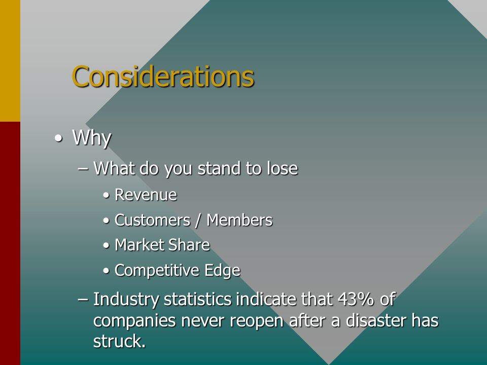 Considerations Considerations WhyWhy –What do you stand to lose RevenueRevenue Customers / MembersCustomers / Members Market ShareMarket Share Competitive EdgeCompetitive Edge –Industry statistics indicate that 43% of companies never reopen after a disaster has struck.
