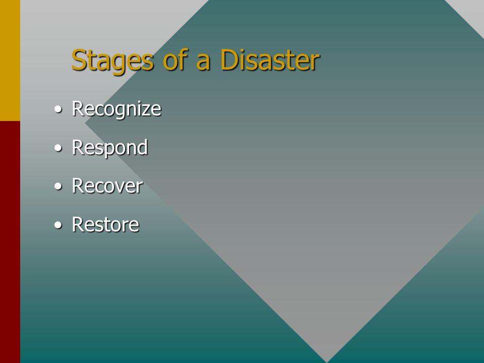 Stages of a Disaster Stages of a Disaster RecognizeRecognize RespondRespond RecoverRecover RestoreRestore