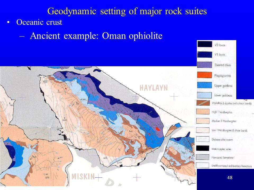 48 Geodynamic setting of major rock suites Oceanic crust – Ancient example: Oman ophiolite