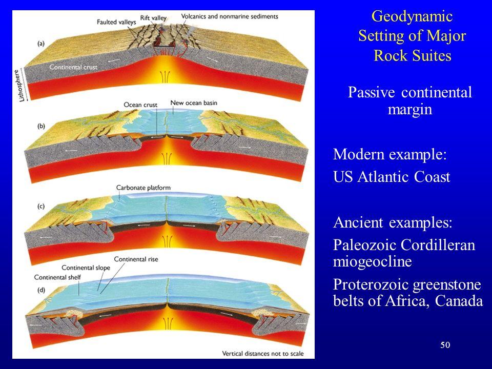 50 Geodynamic Setting of Major Rock Suites Passive continental margin Modern example: US Atlantic Coast Ancient examples: Paleozoic Cordilleran miogeo