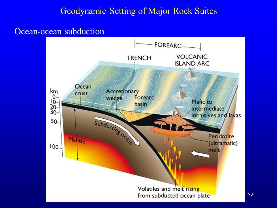 52 Geodynamic Setting of Major Rock Suites Ocean-ocean subduction