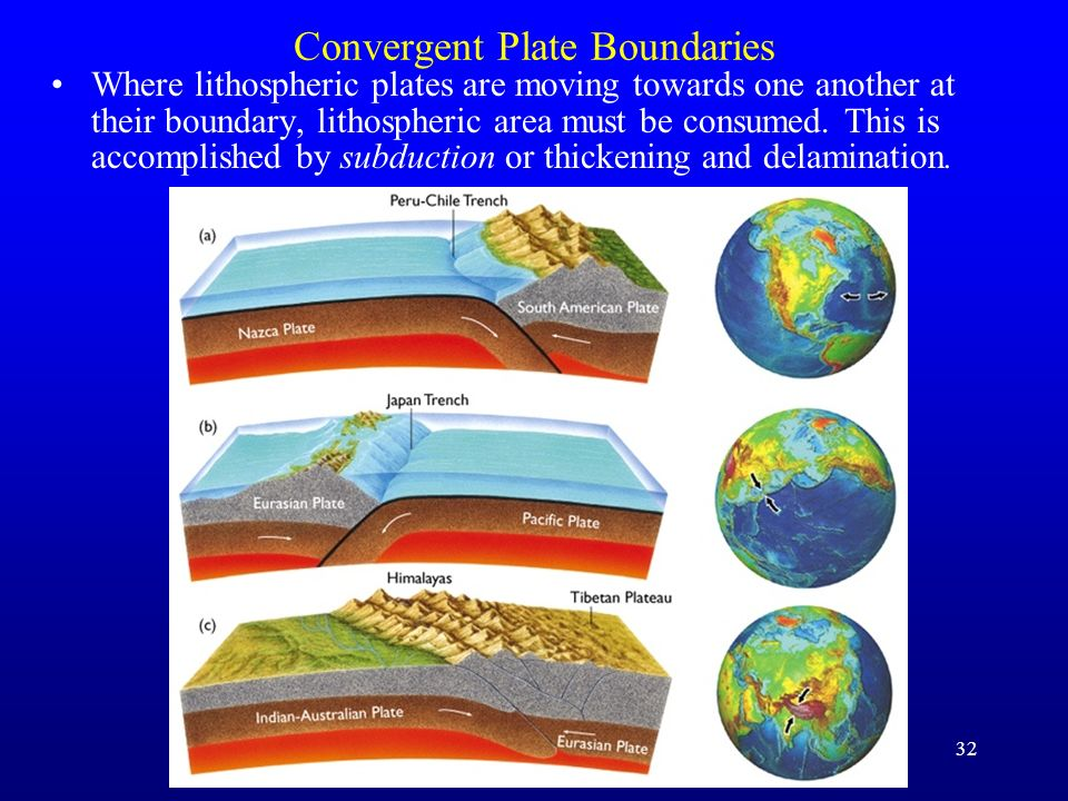 33 Transform Plate Boundaries Where the motion of two plates is parallel to their boundary, lithosphere is neither created nor deformed, but strain is concentrated and seismicity is common.