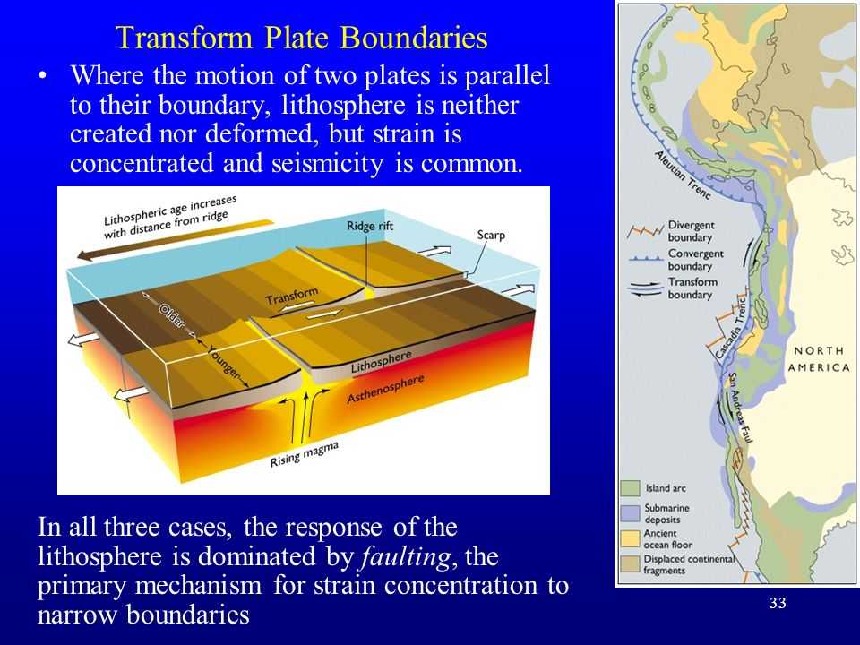 34 Hotspots To this simple scheme we must add at least one other important element of mantle convection that is not directly associated with the rheology of the lithosphere: –Plumes: some 10% of heat flow across the mantle is thought to be carried by rising plumes rather than subduction of cold lithosphere.