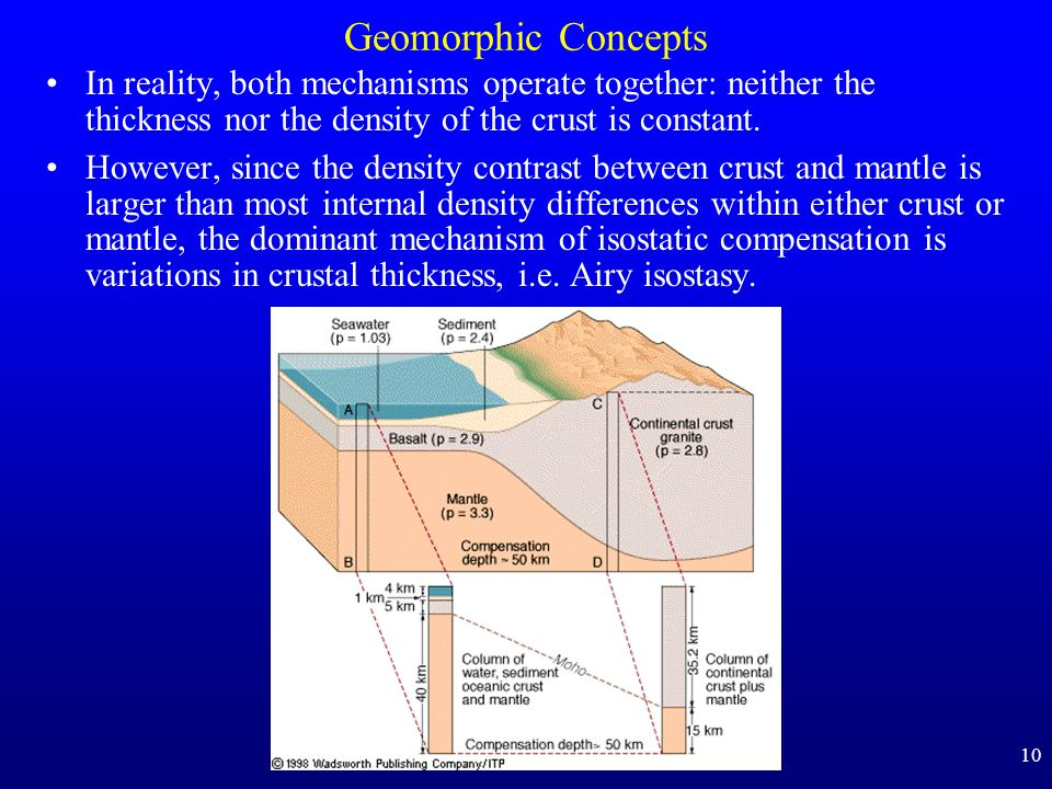 10 Geomorphic Concepts In reality, both mechanisms operate together: neither the thickness nor the density of the crust is constant. However, since th