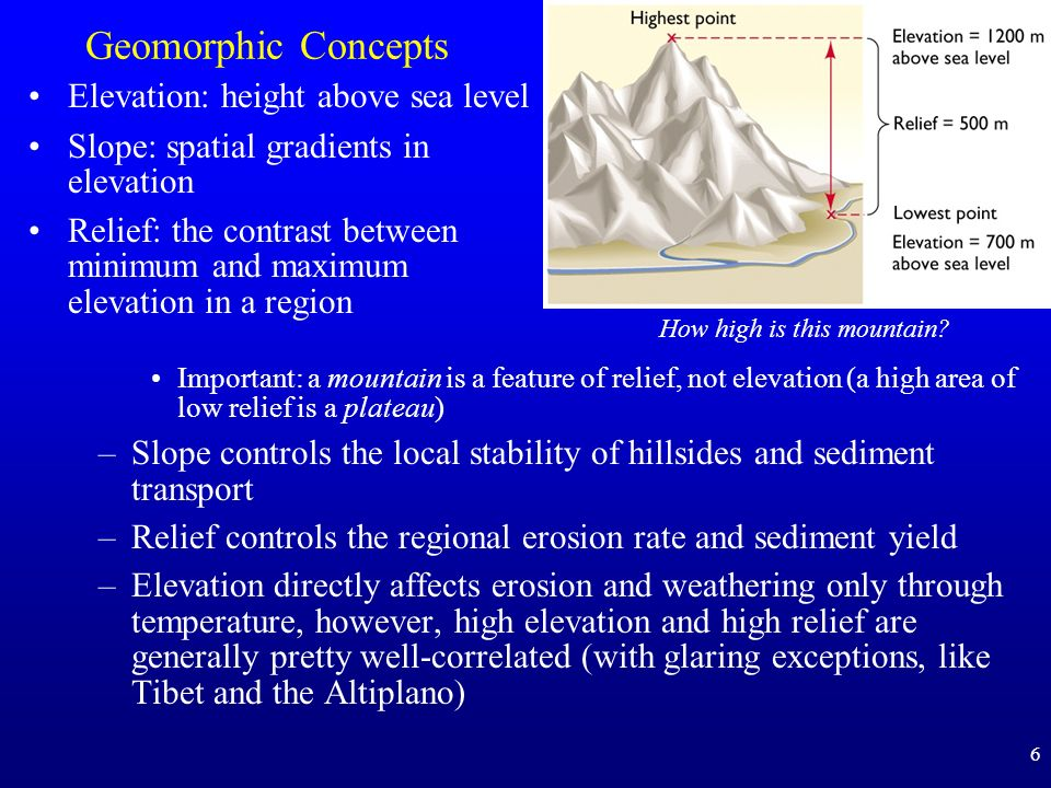 6 Geomorphic Concepts Important: a mountain is a feature of relief, not elevation (a high area of low relief is a plateau) –Slope controls the local s