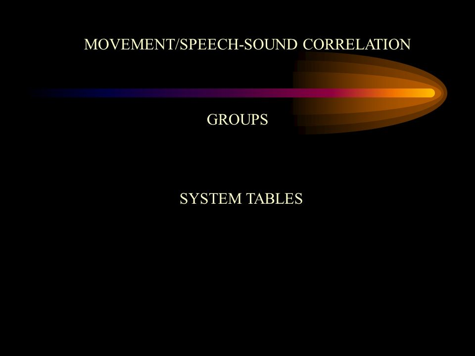 MOVEMENT/SPEECH-SOUND CORRELATION GROUPS SYSTEM TABLES