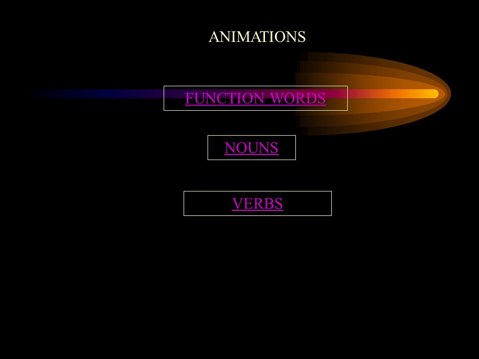 ANIMATIONS FUNCTION WORDS VERBS NOUNS