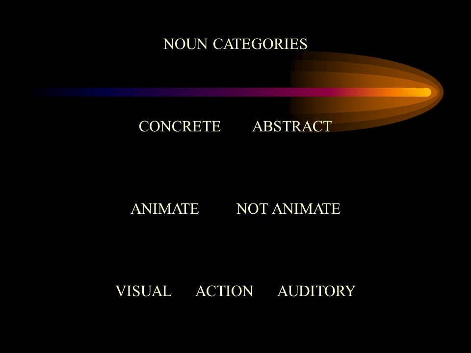 NOUN CATEGORIES CONCRETE ABSTRACT ANIMATE NOT ANIMATE VISUAL ACTION AUDITORY