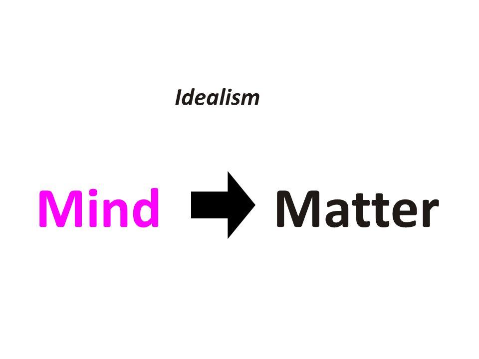 MindMatter Idealism