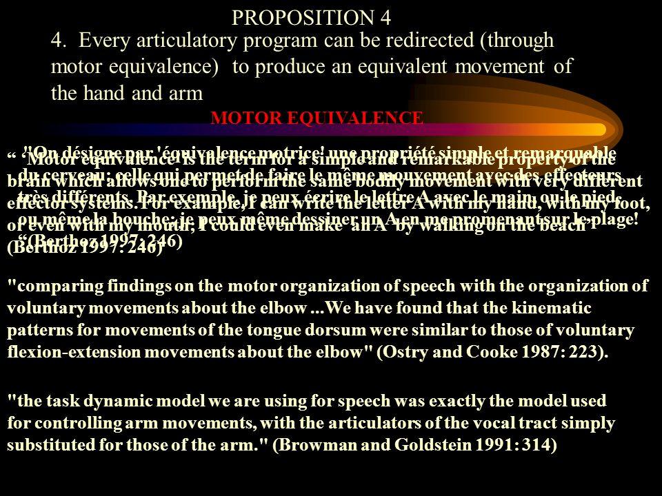 PROPOSITION 4 4.