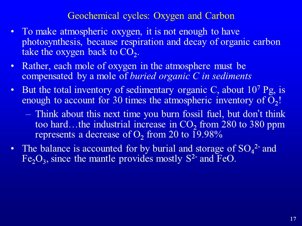 Geochemical cycles: Oxygen and Carbon To make atmospheric oxygen, it is not enough to have photosynthesis, because respiration and decay of organic ca
