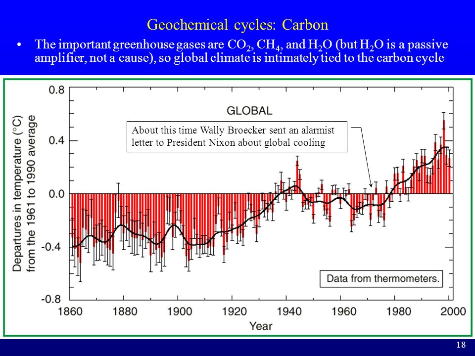 Geochemical cycles: Carbon The important greenhouse gases are CO 2, CH 4, and H 2 O (but H 2 O is a passive amplifier, not a cause), so global climate
