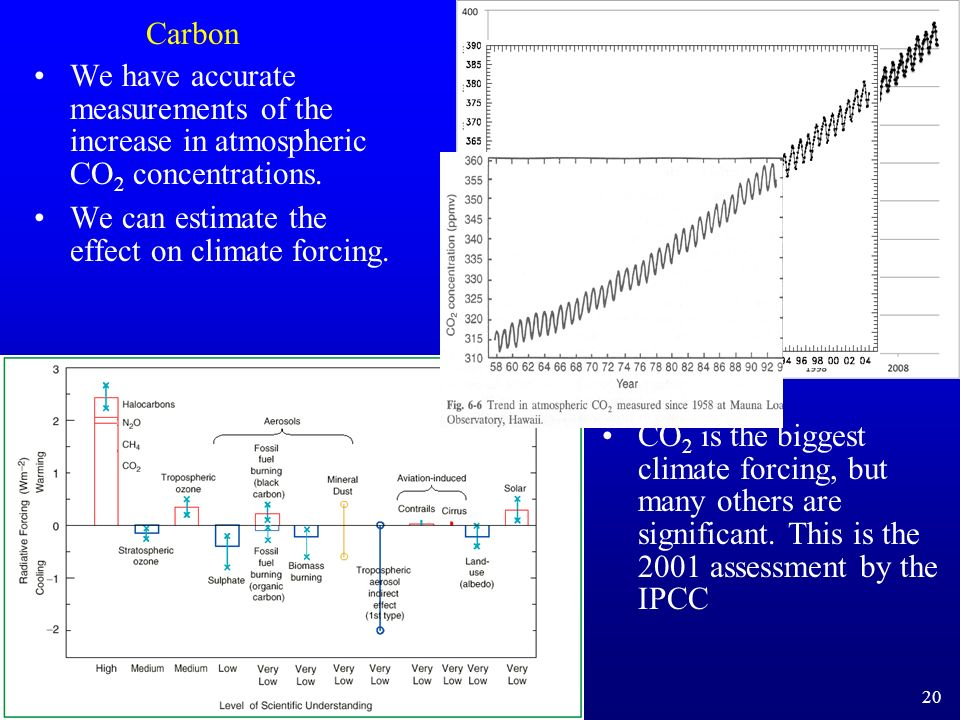 Carbon We have accurate measurements of the increase in atmospheric CO 2 concentrations. We can estimate the effect on climate forcing. CO 2 is the bi