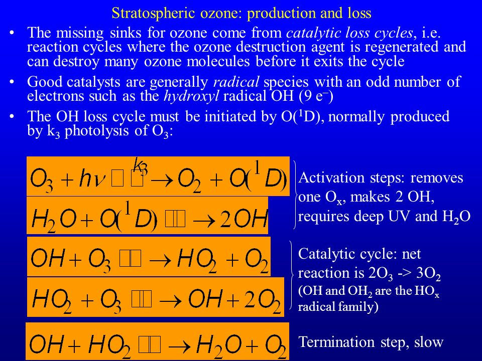Stratospheric ozone: production and loss The missing sinks for ozone come from catalytic loss cycles, i.e. reaction cycles where the ozone destruction