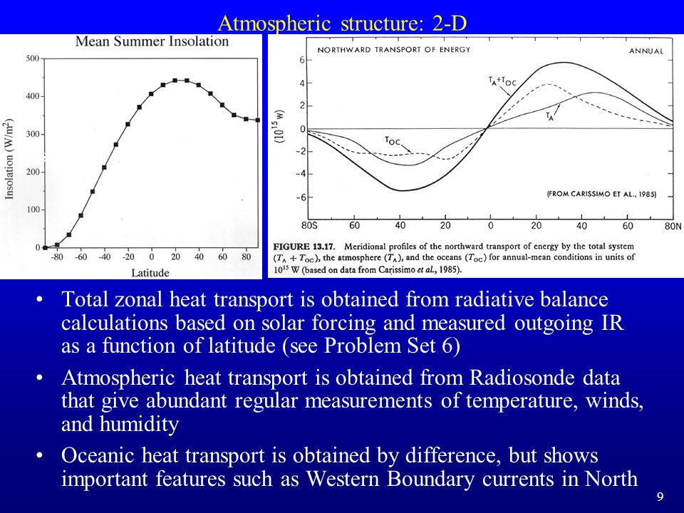 Stratospheric ozone: production and loss Because N 2 O from the biosphere is stable and non-condensable, it reaches upper stratosphere and meets enough O( 1 D) to form NO x and initiate O 3 -loss catalysis The other O 3 -loss mechanism is mostly anthropogenic and involves sources of Cl and Br stable enough to reach stratosphere Together, the Chapman source roughly balances these four loss mechanisms and explains the O 3 abundance at all heights in the normal stratosphere: Chapman (O 3 +O), HO x, NO x, and ClO x