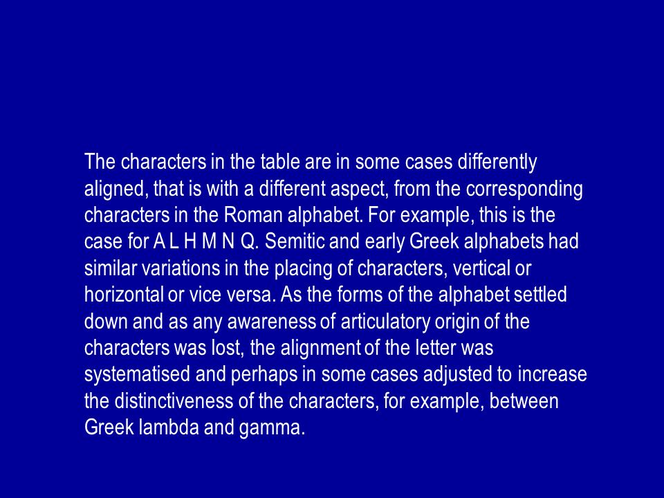 The characters in the table are in some cases differently aligned, that is with a different aspect, from the corresponding characters in the Roman alp