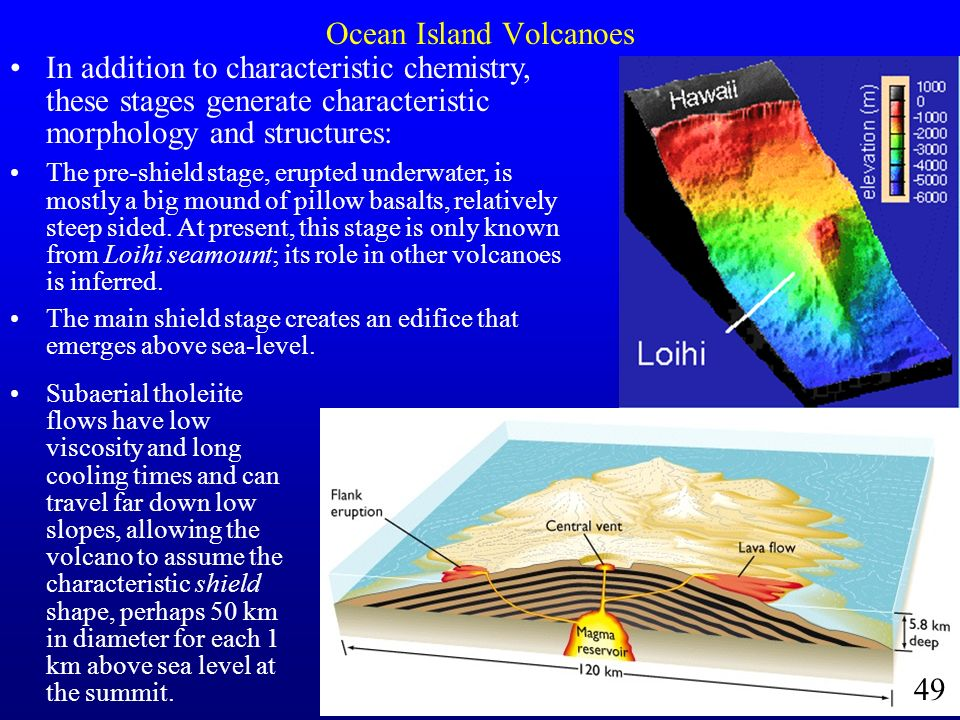 Ocean Island Volcanoes Subaerial tholeiite flows have low viscosity and long cooling times and can travel far down low slopes, allowing the volcano to assume the characteristic shield shape, perhaps 50 km in diameter for each 1 km above sea level at the summit.
