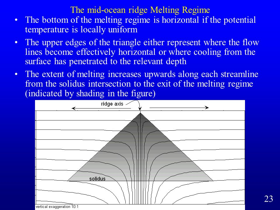 The mid-ocean ridge Melting Regime The bottom of the melting regime is horizontal if the potential temperature is locally uniform The upper edges of the triangle either represent where the flow lines become effectively horizontal or where cooling from the surface has penetrated to the relevant depth The extent of melting increases upwards along each streamline from the solidus intersection to the exit of the melting regime (indicated by shading in the figure) 23