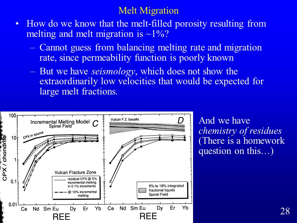 Melt Migration How do we know that the melt-filled porosity resulting from melting and melt migration is ~1%? –Cannot guess from balancing melting rat