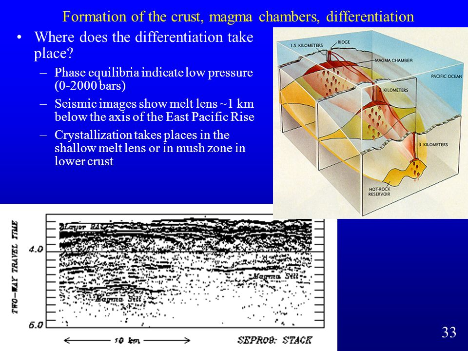 Formation of the crust, magma chambers, differentiation Where does the differentiation take place.