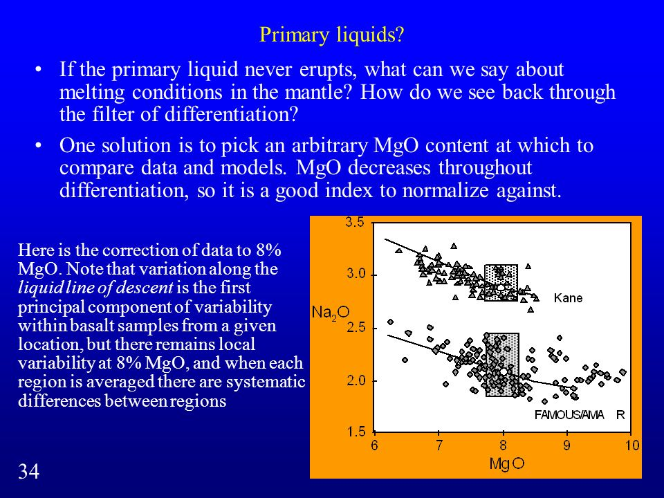 Primary liquids? If the primary liquid never erupts, what can we say about melting conditions in the mantle? How do we see back through the filter of