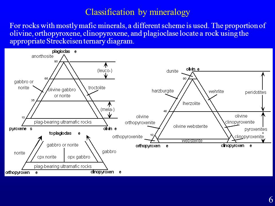 Classification by mineralogy For rocks with mostly mafic minerals, a different scheme is used.