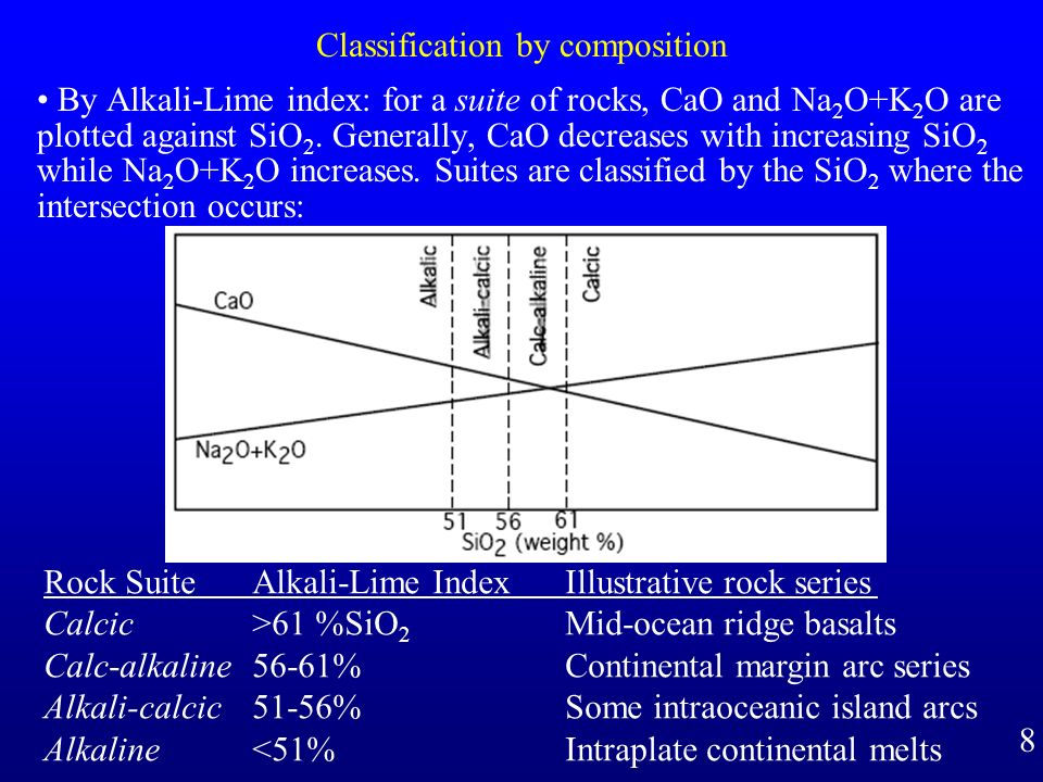 Classification by composition By Alkali-Lime index: for a suite of rocks, CaO and Na 2 O+K 2 O are plotted against SiO 2.
