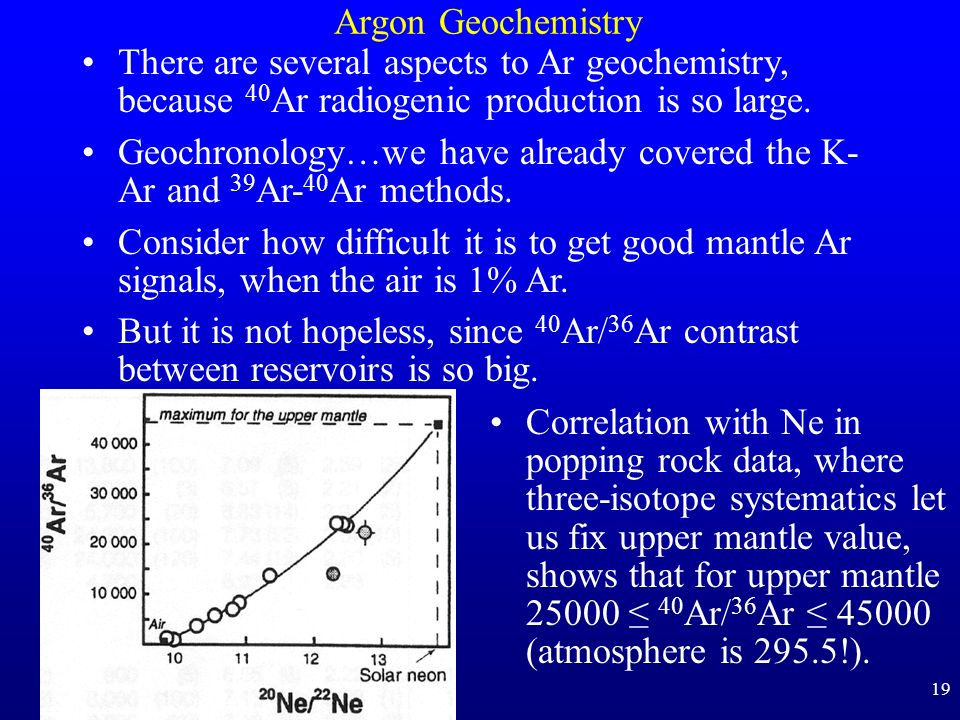 19 Argon Geochemistry Correlation with Ne in popping rock data, where three-isotope systematics let us fix upper mantle value, shows that for upper ma