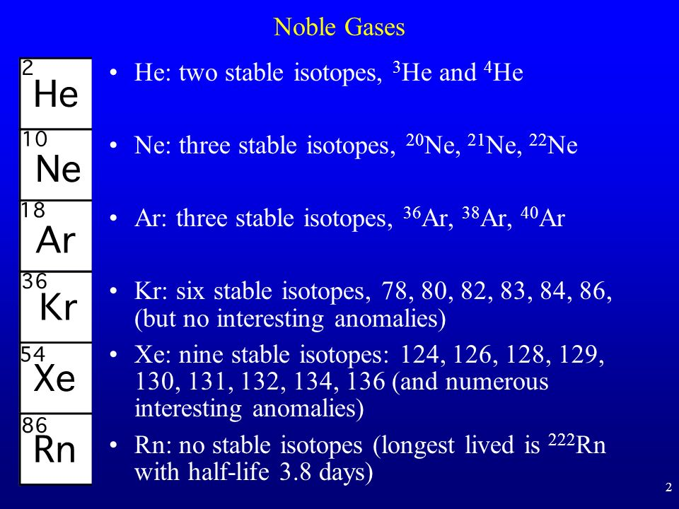 2 Noble Gases He: two stable isotopes, 3 He and 4 He Ne: three stable isotopes, 20 Ne, 21 Ne, 22 Ne Ar: three stable isotopes, 36 Ar, 38 Ar, 40 Ar Kr: