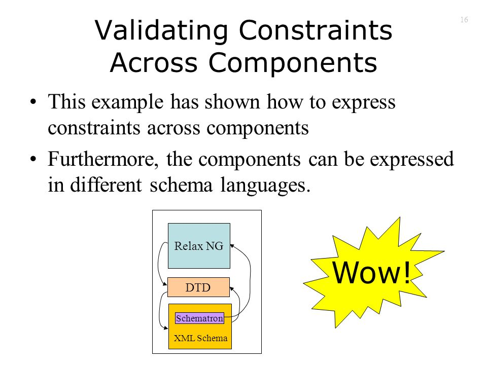 16 Validating Constraints Across Components This example has shown how to express constraints across components Furthermore, the components can be expressed in different schema languages.