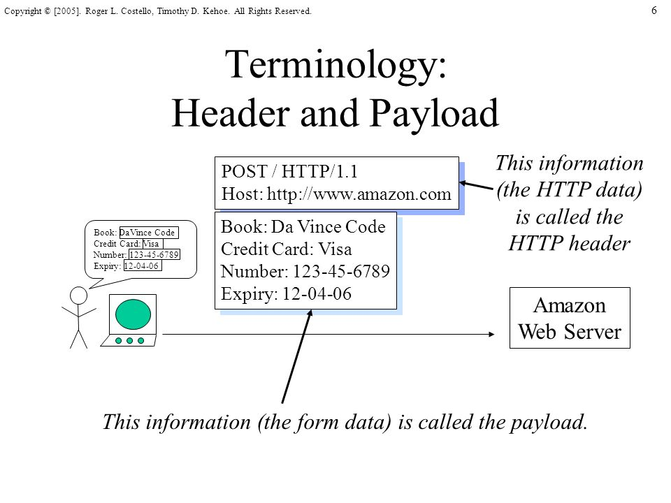 6 Copyright © [2005]. Roger L. Costello, Timothy D. Kehoe. All Rights Reserved. Terminology: Header and Payload Amazon Web Server POST / HTTP/1.1 Host