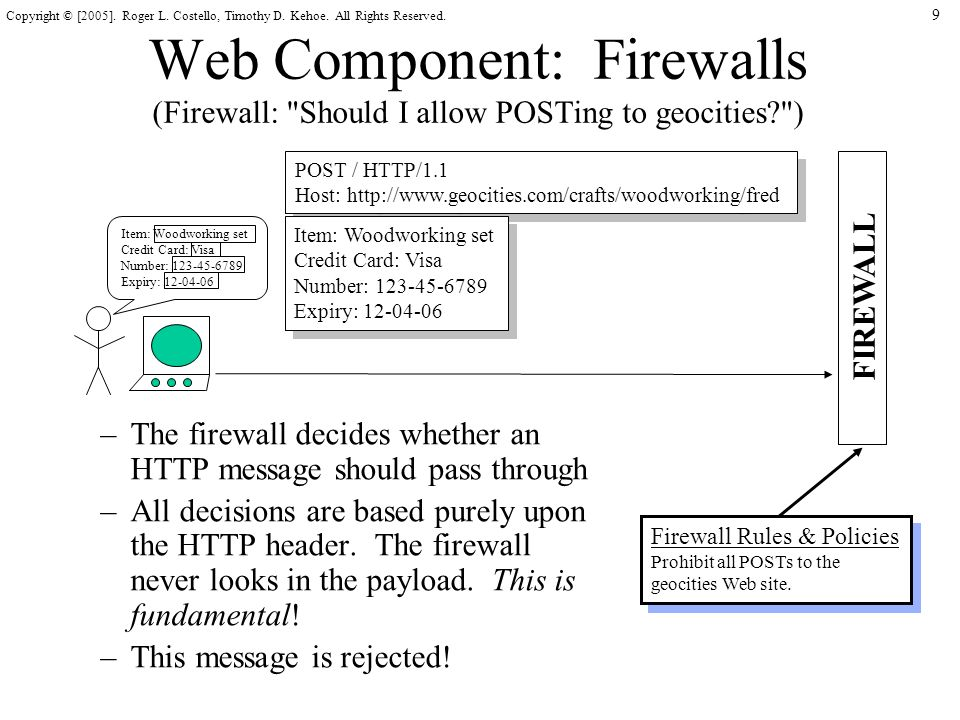 9 Copyright © [2005]. Roger L. Costello, Timothy D. Kehoe. All Rights Reserved. Web Component: Firewalls (Firewall: