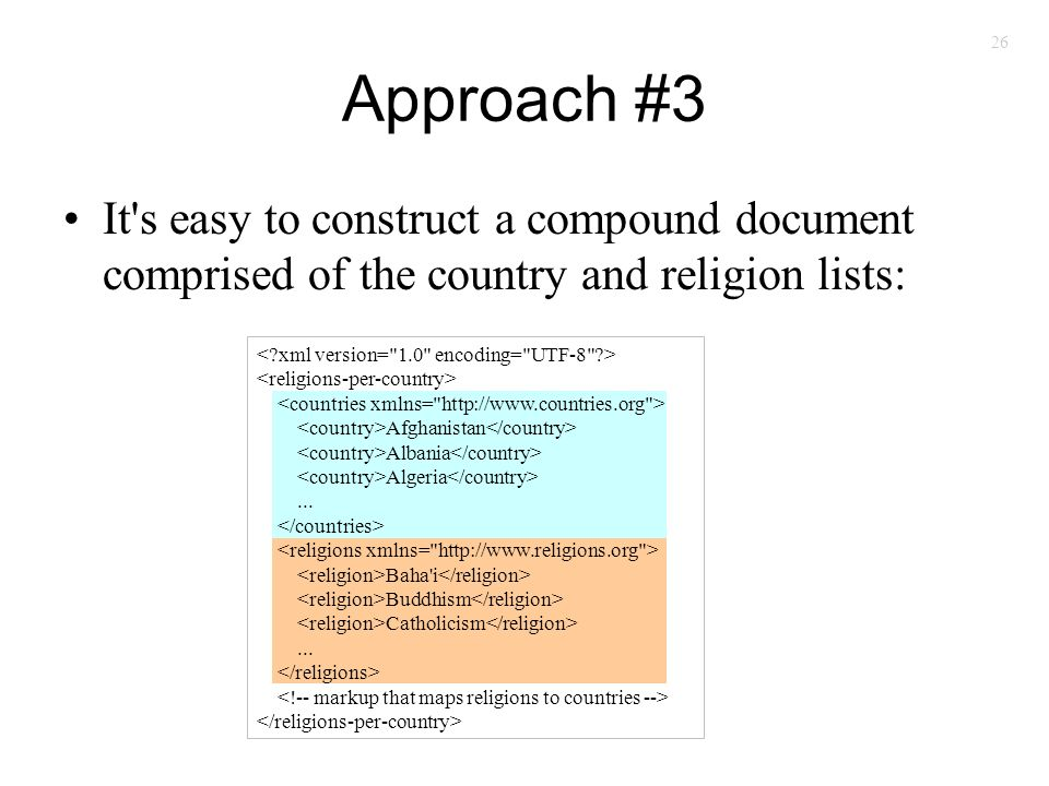 26 Approach #3 It's easy to construct a compound document comprised of the country and religion lists: Afghanistan Albania Algeria... Baha'i Buddhism