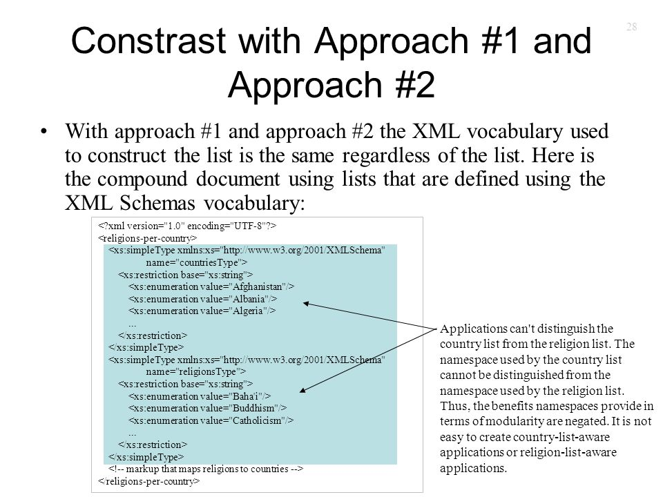 28 Constrast with Approach #1 and Approach #2 With approach #1 and approach #2 the XML vocabulary used to construct the list is the same regardless of