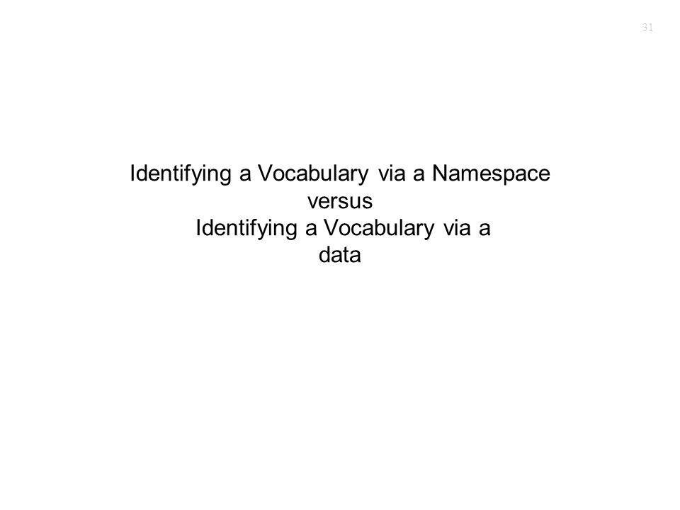31 Identifying a Vocabulary via a Namespace versus Identifying a Vocabulary via a data