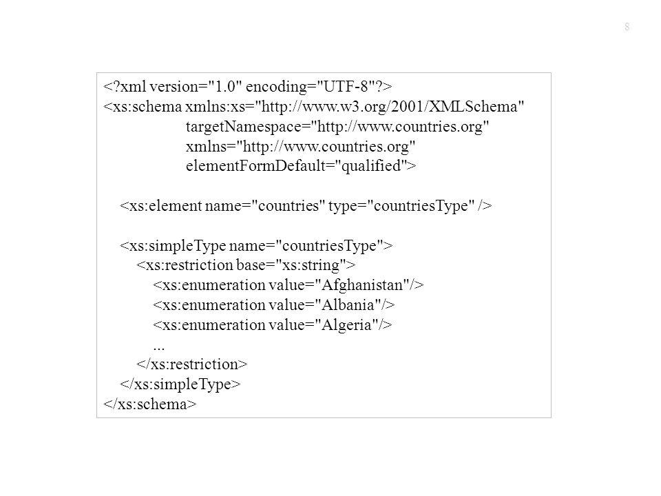 8 <xs:schema xmlns:xs= http://www.w3.org/2001/XMLSchema targetNamespace= http://www.countries.org xmlns= http://www.countries.org elementFormDefault= qualified >...