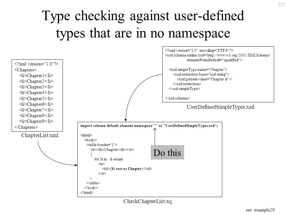 112 Type checking against user-defined types that are in no namespace import schema default element namespace at UserDefinedSimpleTypes.xsd ; Chapter { for $i in //li return {$i cast as Chapter} } CheckChapterList.xq Chapter1 Chapter2 Chapter3 Chapter4 Chapter5 Chapter6 Chapter7 Chapter8 Chapter9 ChapterList.xml <xsd:schema xmlns:xsd= http://www.w3.org/2001/XMLSchema elementFormDefault= qualified > UserDefinedSimpleTypes.xsd see example29 Do this