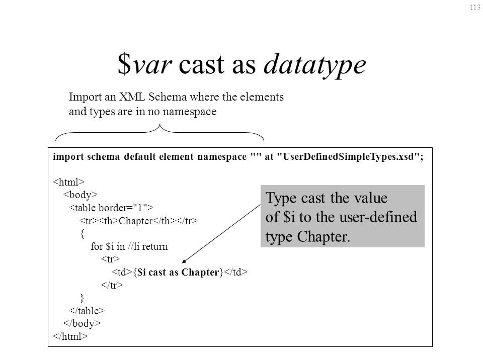 113 $var cast as datatype import schema default element namespace at UserDefinedSimpleTypes.xsd ; Chapter { for $i in //li return {$i cast as Chapter} } Import an XML Schema where the elements and types are in no namespace Type cast the value of $i to the user-defined type Chapter.
