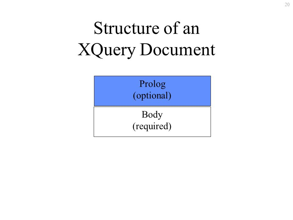 20 Structure of an XQuery Document Prolog (optional) Body (required)