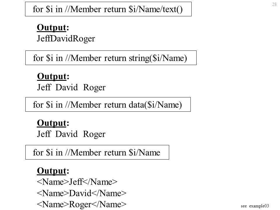 28 for $i in //Member return $i/Name/text() Output: JeffDavidRoger for $i in //Member return string($i/Name) Output: Jeff David Roger for $i in //Member return data($i/Name) Output: Jeff David Roger see example03 for $i in //Member return $i/Name Output: Jeff David Roger
