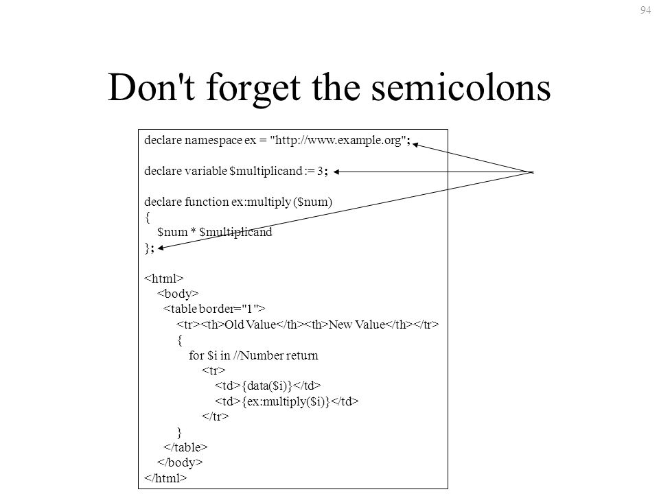 94 Don't forget the semicolons declare namespace ex =