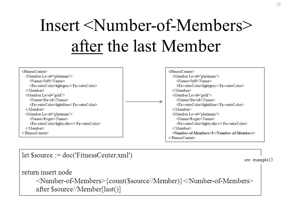 56 Insert after the last Member Jeff lightgrey David lightblue Roger lightyellow Jeff lightgrey David lightblue Roger lightyellow 3 let $source := doc( FitnessCenter.xml ) return insert node {count($source//Member)} after $source//Member[last()] see example13